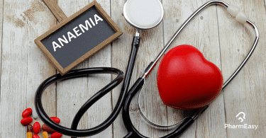 Signs & Symptoms of Anemia